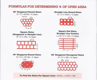 Formulas for Determining % of Open Area